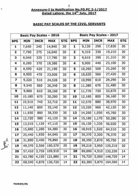 pay scale calculator