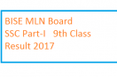 BISE Multan Board 9th Class Result 2017 – SSC Part-I Position Holders
