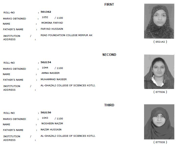 AJK BISE Mirpur Board HSSC Part II Top Three 3 Position Holders Names and Marks 2017