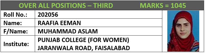 BISE Faisalabad Board HSSC-Inter Exam Result 2017 Over Third Position