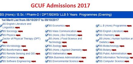 Try These Gcuf Admission 2019 To 2020 {Mahindra Racing}