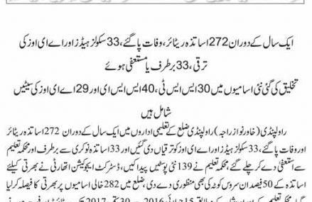 School Teachers In-Service 50 Percent Quota Approved – Recruitment on 282 Posts in Rawalpindi