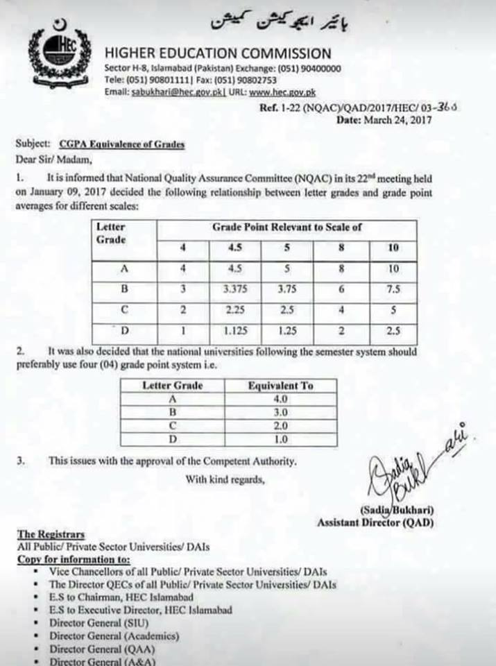 CGPA and Grade Equivalence Notification of HEC Islamabad Dated 24-03-2017