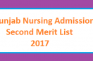2nd Merit List Punjab Nursing Admission 2017-2018