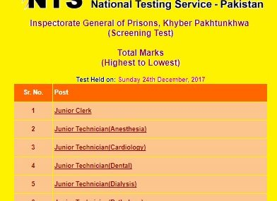 NTS Test Results Jobs in Inspectorate General of Prisons KPK – Junior Clerk and Technicians