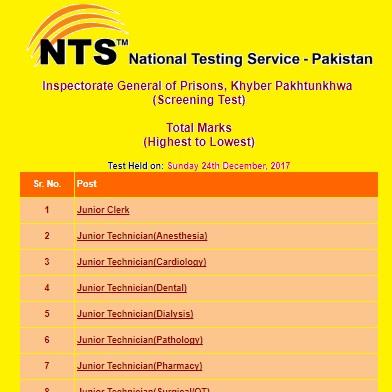 NTS Test Result KPK Jail Khanajaat (Prison Department) Online Dec 2017