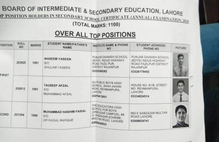 BISE Lahore Board Matriculation Result 2018 – SSC Part-II Position Holders