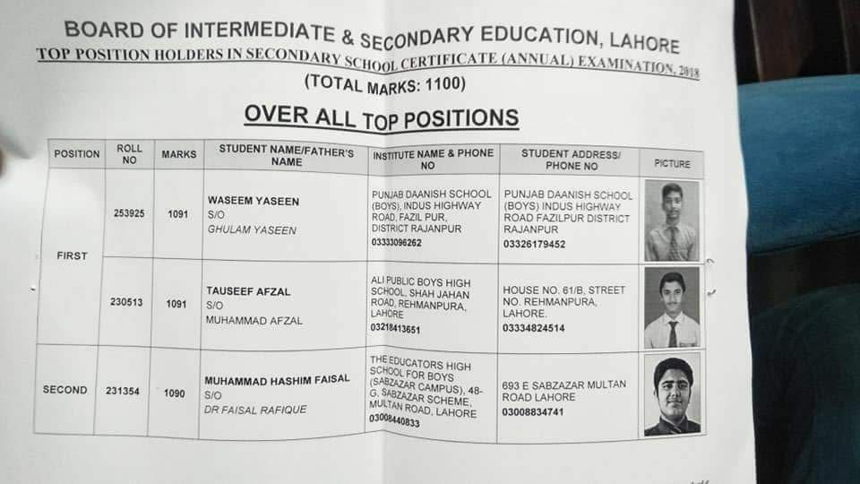 BISE Lahore Board Top Position Holders - Matric SSC Exam Result 2018 - Toppers Pics