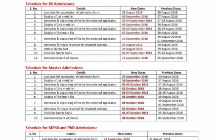 AWKUM University Mardan Notification – Change in Admission Schedule Fall 2018 – BS, Masters, M.Phil and Ph.D Programs