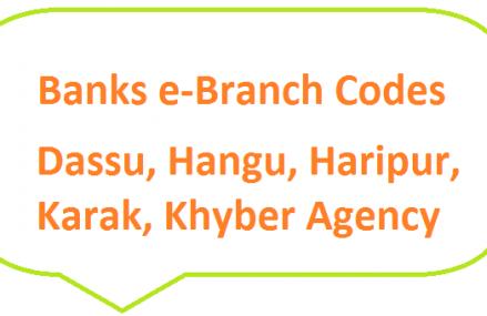Haripur, Hungu, Dasu, Karak, Khyber Agency Banks E-Branches List Eid ul Fitr 2019 – Fresh Currency Notes – SBP 8877 SMS Service