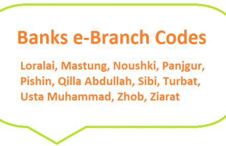 Banks e-Branch Codes Loralai, Mastung, Noushki, Panjgur, Pishin, Qilla Abdullah, Sibi, Turbat, Usta Muhammad, Zhob, Ziarat