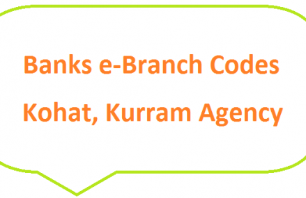 Kohat, Kurram Agency Banks E-Branches List Eid ul Fitr 2019 – Fresh Currency Notes – SBP 8877 SMS Service