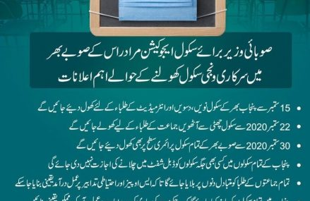 Punjab Schools will Open  from 15th September – Murad  Raas Minister Education